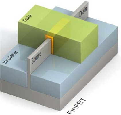 Samsung deja ver su futuro chip de 14nm