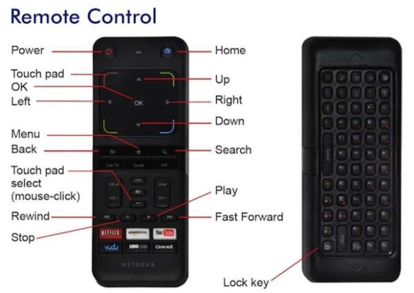Netgear NeoTV Prime con Google TV aparece en el sitio de la FCC
