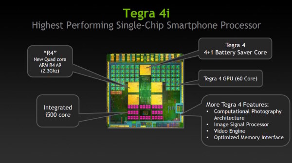 NVIDIA anuncia Tegra 4i, un chipset ms asequible y mesurado para dispositivos de gama media-alta