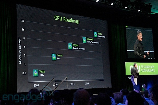NVIDIA pone nombre a su GPU de prxima generacin: Volta
