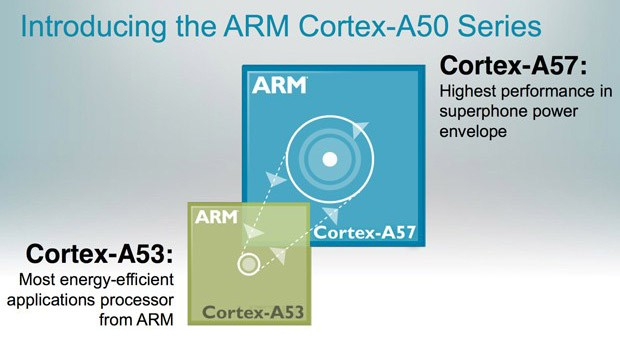 ARM y FinFET dejan ver su nuevo Cortex-A57 de 16 nm