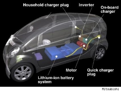 how to build an electric car battery