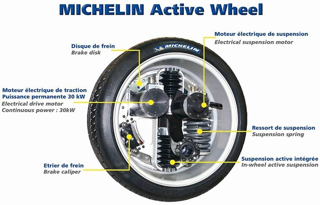 What Are In Wheel Motors