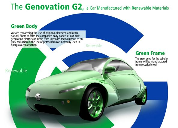 Genovation G2