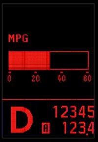 Nissan fuel efficiency gauge