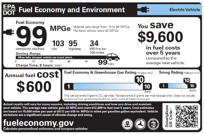 Electric vehicle label