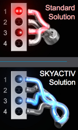 skyactiv exhaust manifold