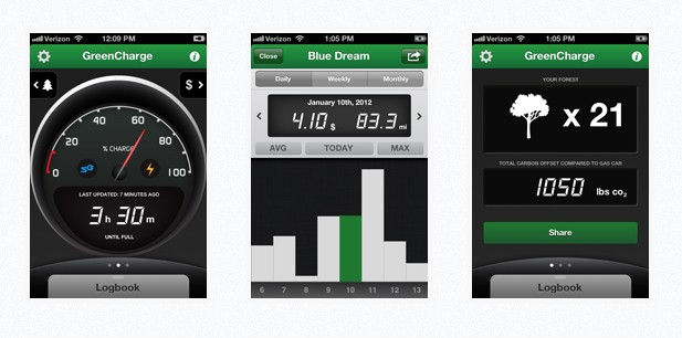 Three different screen views from GreenCharge app for iOS