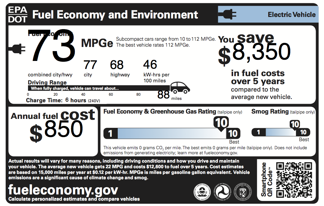 coda sedan epa label