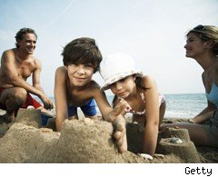 Cost of family holidays