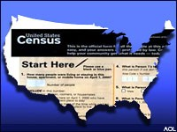 census