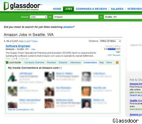 Glassdoor social network LinkedIn