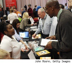 job openings fell in January