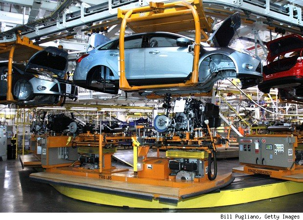 auto industry adding jobs