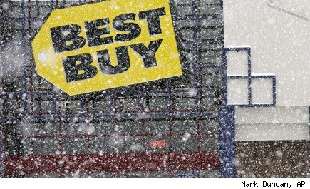 Flexible work program ends at Best Buy