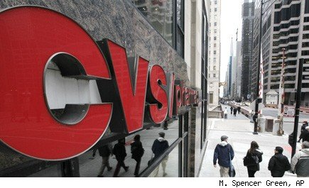 CVS Pharmacy health plan