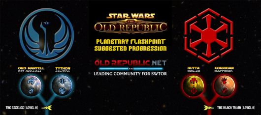 Star Wars: The Old Republic leveling chart