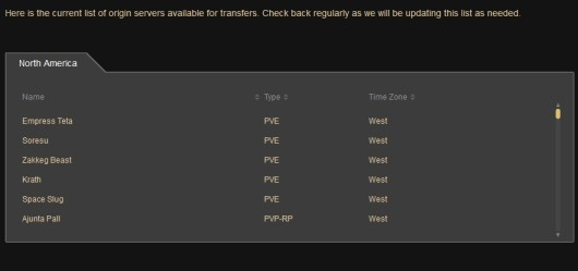 SWTOR locks servers in preparation for merges