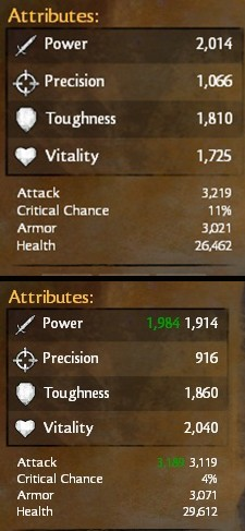 Flameseeker Chronicles Skill points, traits, and you!