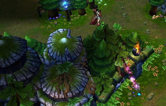The Summoner's Guidebook Breaking down the skills to win in League of Legends