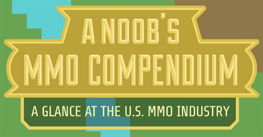 Infographic summarizes the US MMO industry at a glance