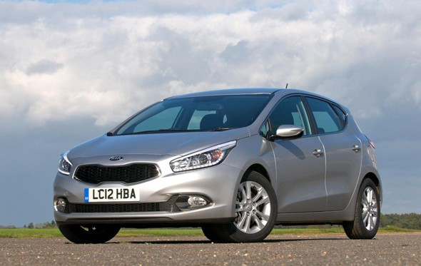 3. Kia Cee'd: 0.09 days