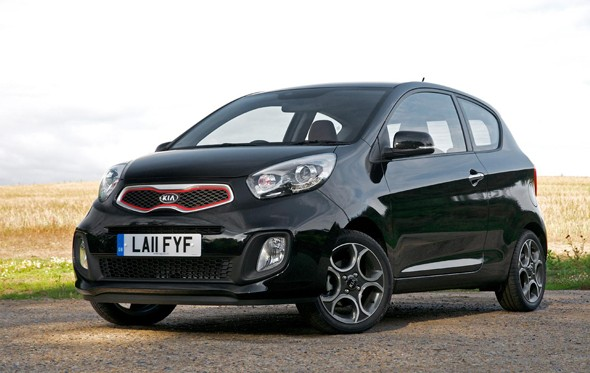 4. Kia Picanto: 0.09 days