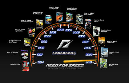 Need For Speed World Hacks Reborn