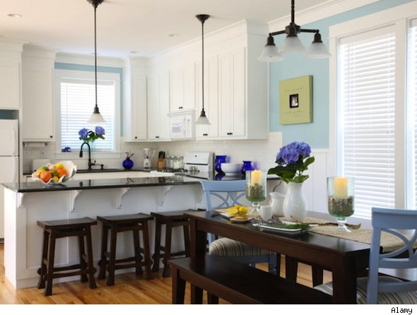 Kitchen Remodeling Trends That