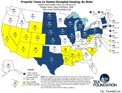 Property Tax Comparison Between States