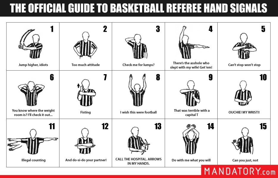 the official guide to basketball referee hand signals