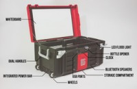 This smart toolbox promotes drinking on the job