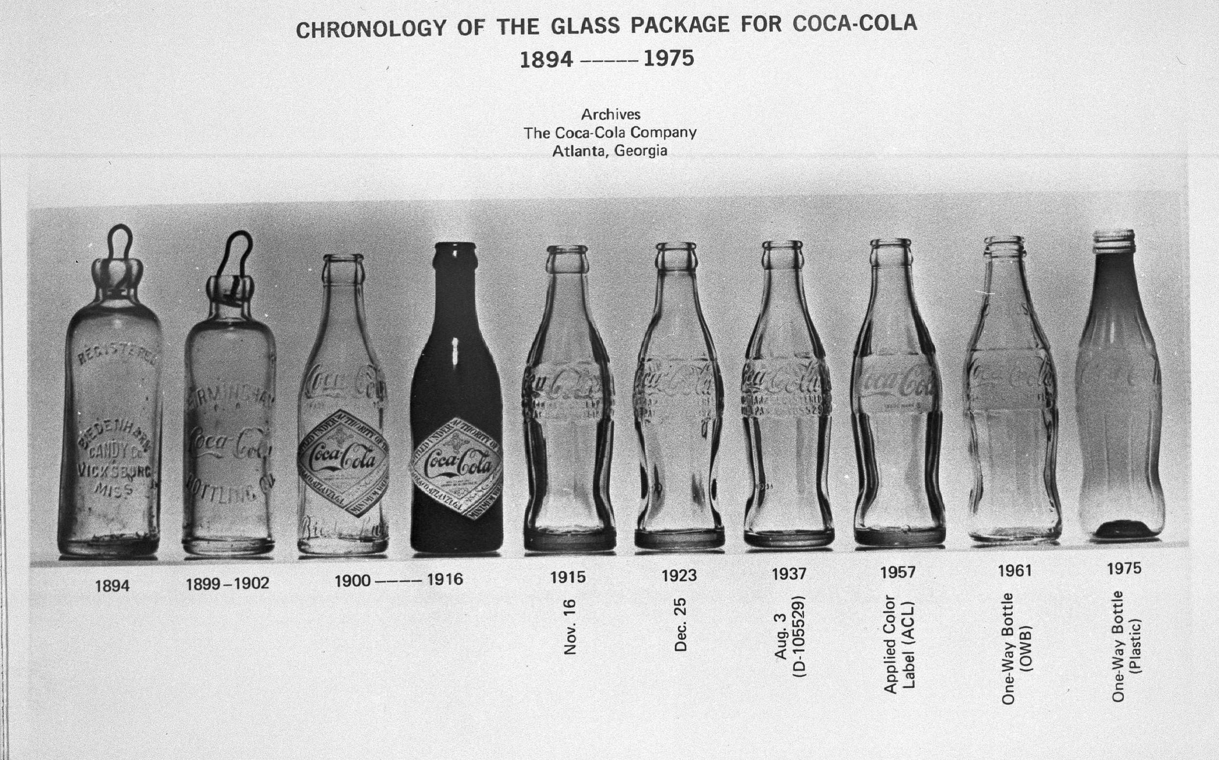 history of coke A century later, the coca-cola company has produced more than ten billion gallons of syrup over the course of three years, between 1888-1891, atlanta businessman asa griggs candler secured rights to the business for a total of about $2,300 (about £1,500.