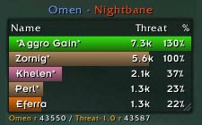 how to use omen threat meter