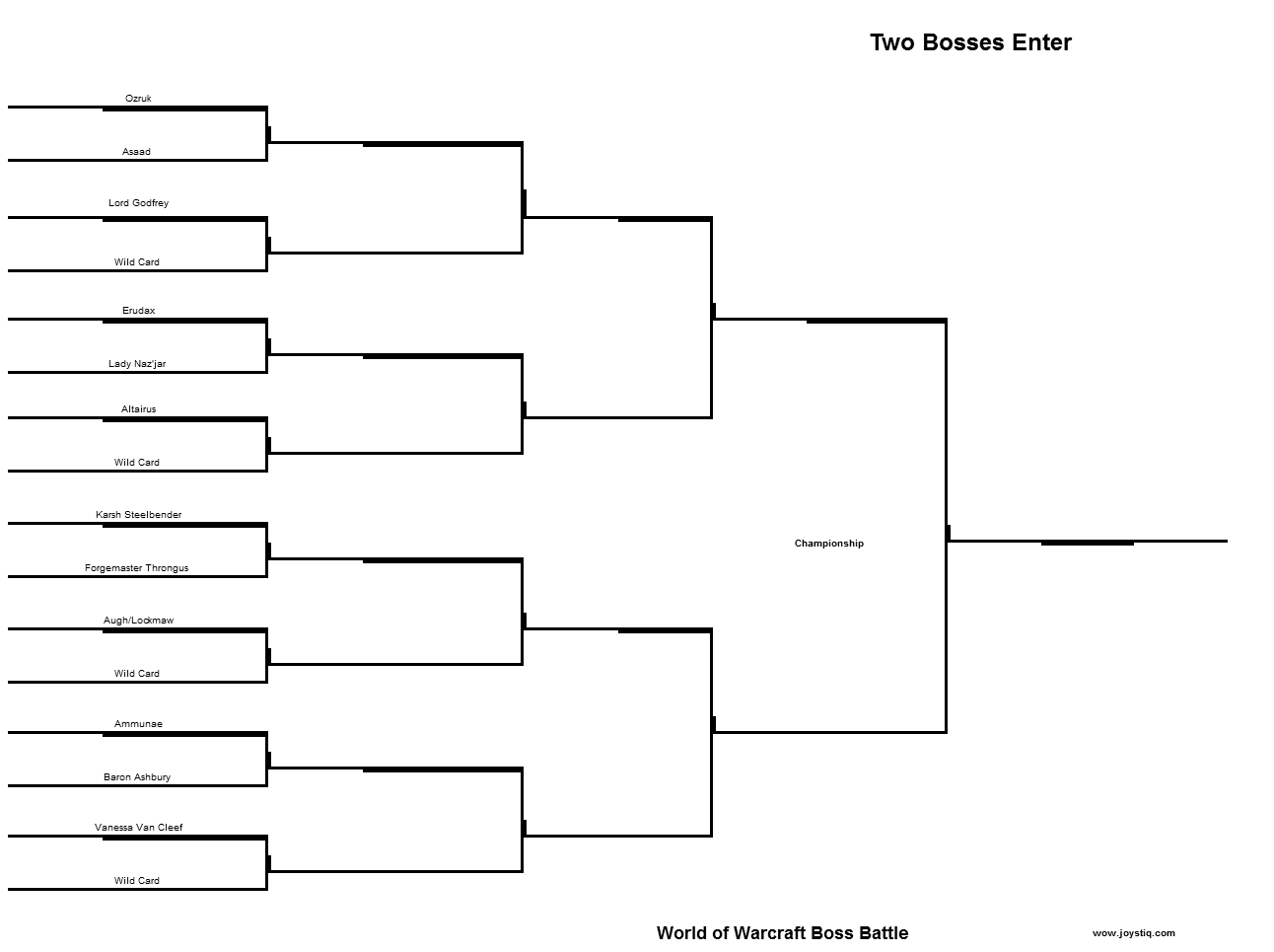 Season One Brackets