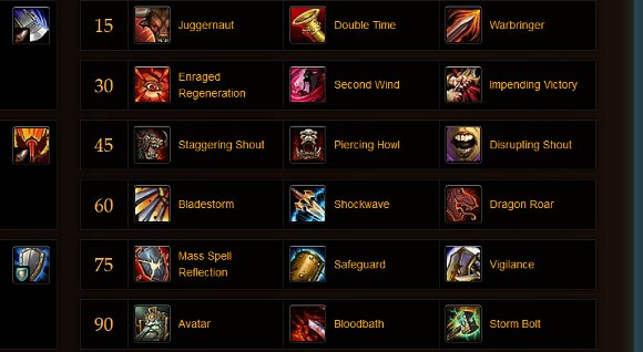 Blizzard updates Mists of Pandaria talent page