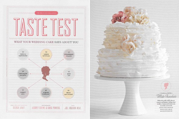 As you know I love wedding cakes and the Taste Test story page 28 is