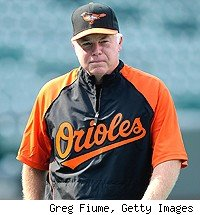 Buck Showalter