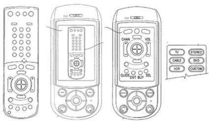 Sony Ericsson patent
