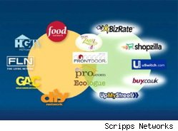 scripps_network_chart