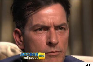 Billy Bush Investigates Charlie Sheen's Tiger Blood
