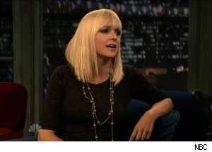Anna Faris, 'Late Night with Jimmy Fallon'