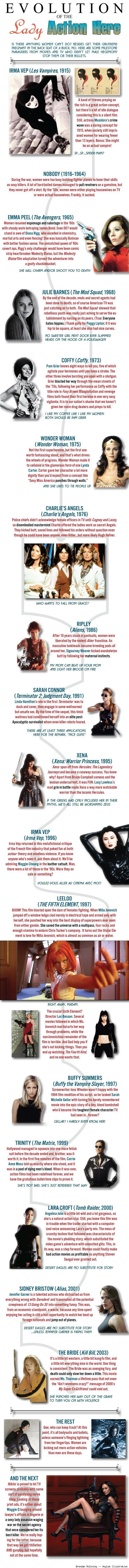 Evolution of the Female Action Hero