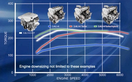 Auto Book Racing Talking on Click To See How The 2nd Gen Hybrid System Fares Against Other Engines