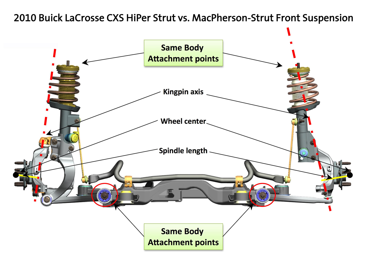buick lacrosse cxs gets hiper strut front suspension
