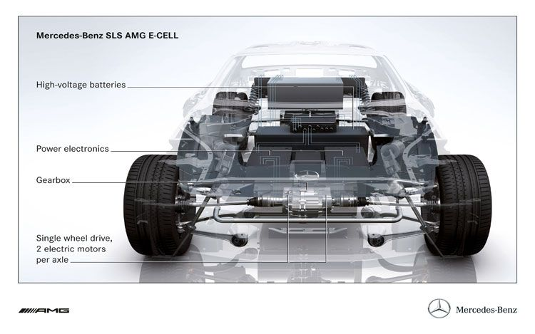 mercedes-benz-sls-amg-e-cell-prototype-chassis-5.jpg