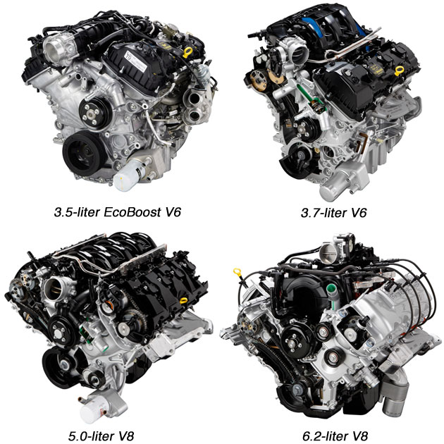 Ford F-150 engines for 2011 announced, includes EcoBoost V6