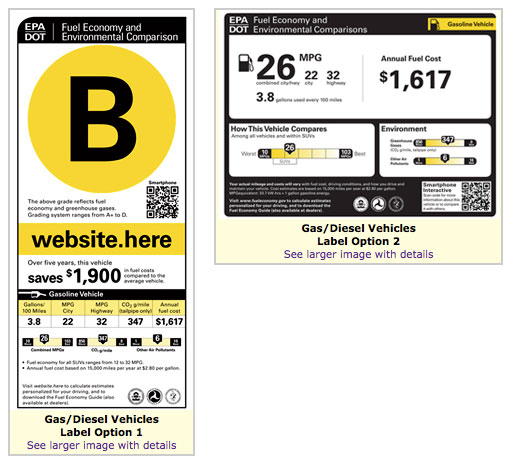 EPA fuel economy labels