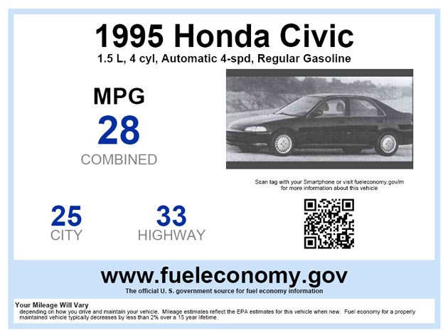 1995 honda civic window sticker