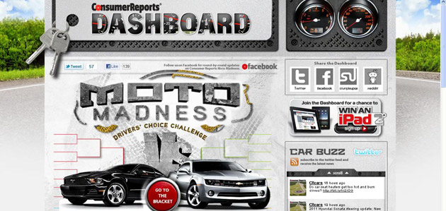 motomadness Consumer Reports holding tournament to crown Drivers Choice champion